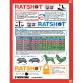 iO Ratshot Rapid Kill Red Block